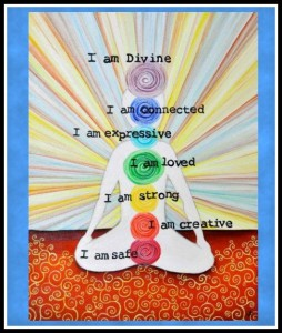 Chakras made simple